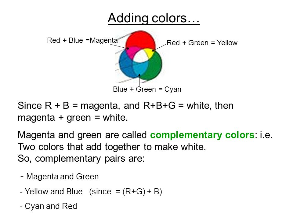 Adding colors… Red + Blue =Magenta. Red + Green = Yellow. Blue + Green = Cyan.
