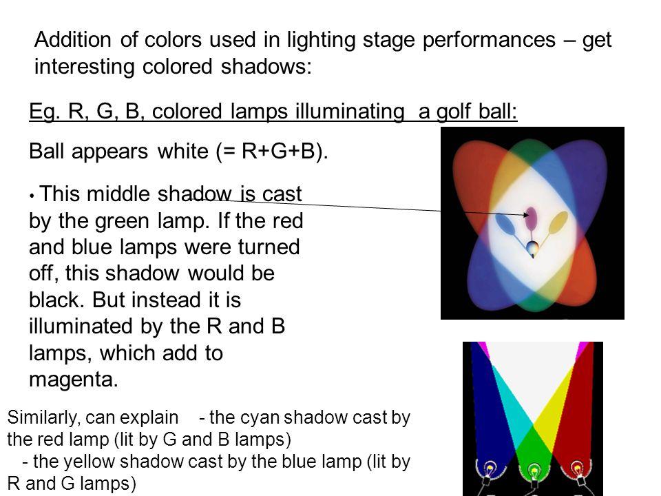 Eg. R, G, B, colored lamps illuminating a golf ball: