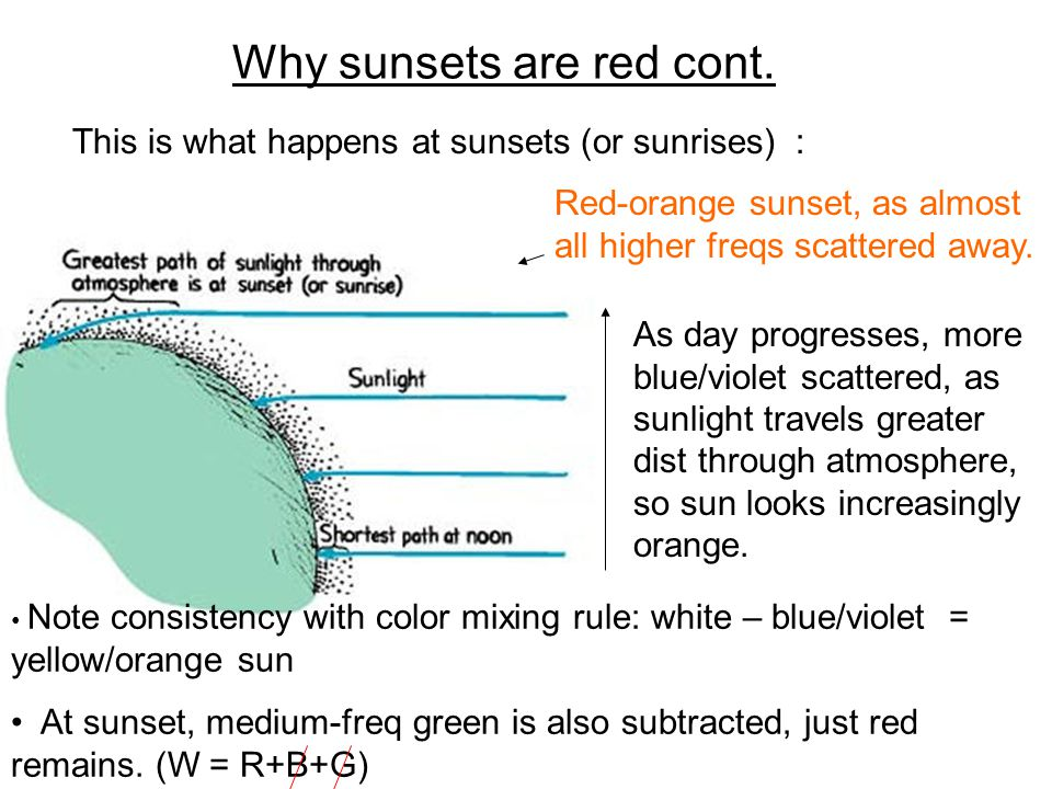 Why sunsets are red cont.