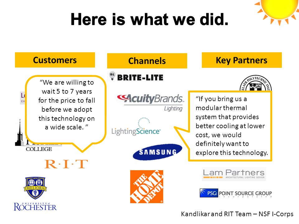 Here is what we did. Customers Channels Key Partners