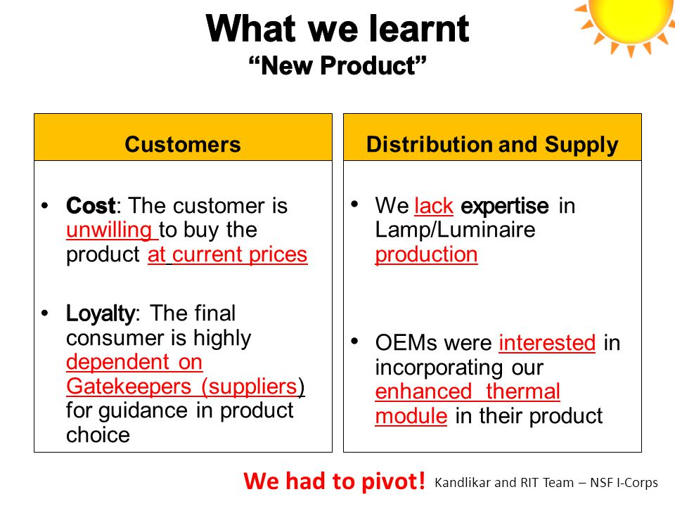 What we learnt New Product