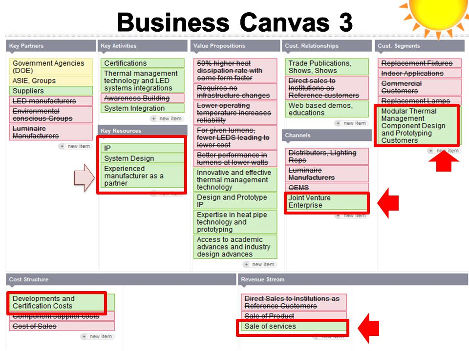 Business Canvas 3