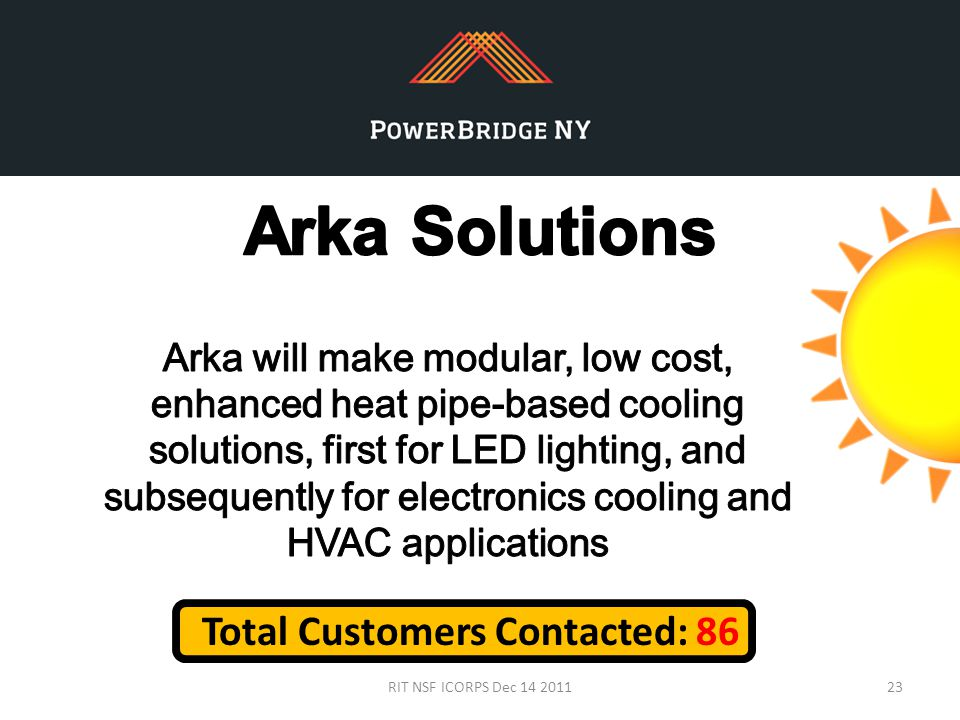 Arka Solutions Total Customers Contacted: 86