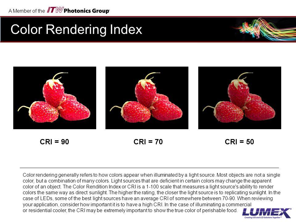 Color Rendering Index CRI = 90 CRI = 70 CRI = 50