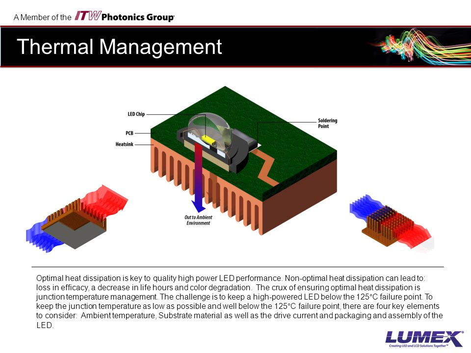 Thermal Management Optimal heat dissipation is key to quality high power LED performance. Non-optimal heat dissipation can lead to: