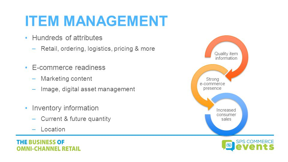 ITEM MANAGEMENT Hundreds of attributes E-commerce readiness