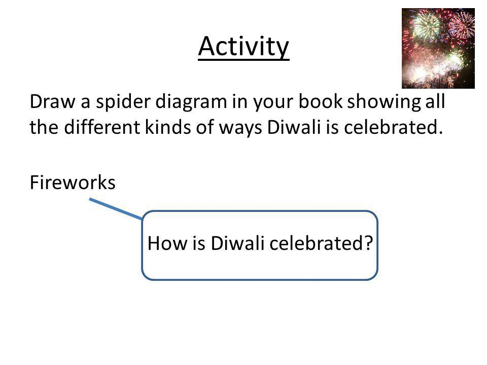 Activity Draw a spider diagram in your book showing all the different kinds of ways Diwali is celebrated.