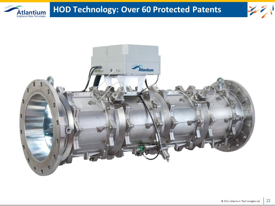 HOD Technology: Over 60 Protected Patents