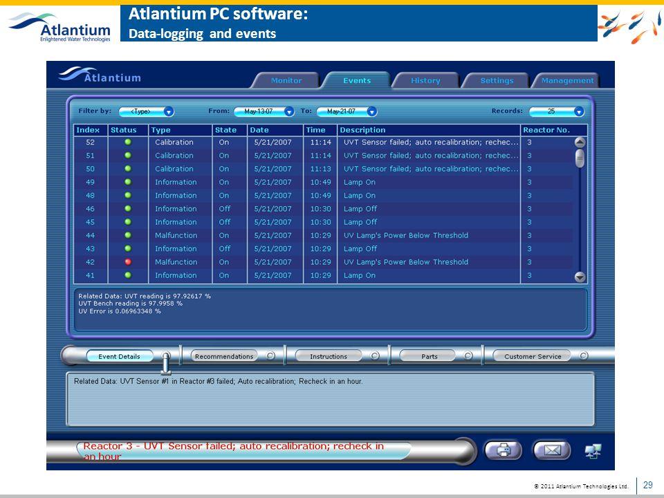 Atlantium PC software: Data-logging and events