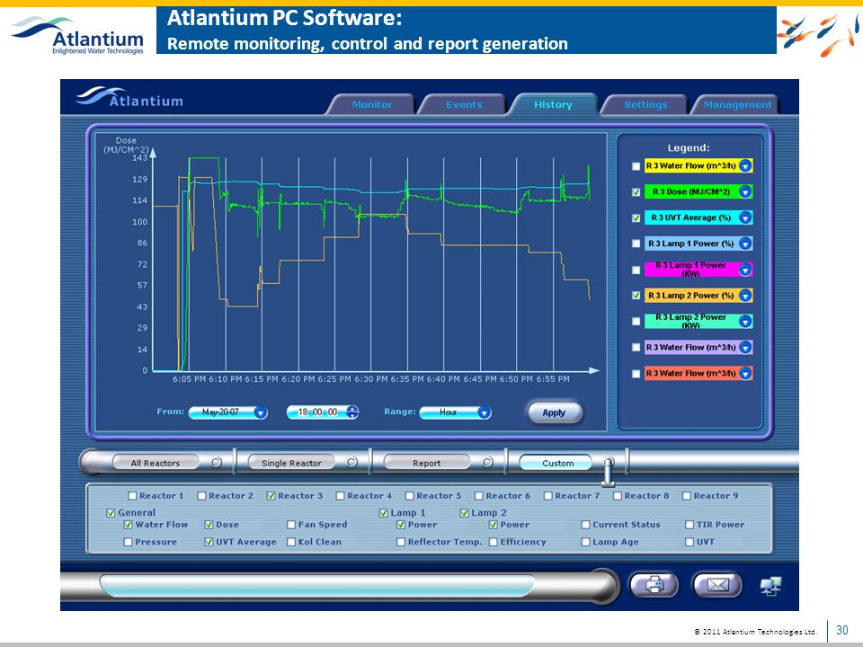 Atlantium PC Software: Remote monitoring, control and report generation