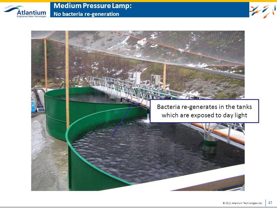 Medium Pressure Lamp: No bacteria re-generation