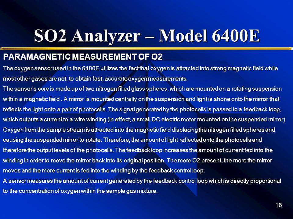 SO2 Analyzer – Model 6400E PARAMAGNETIC MEASUREMENT OF O2