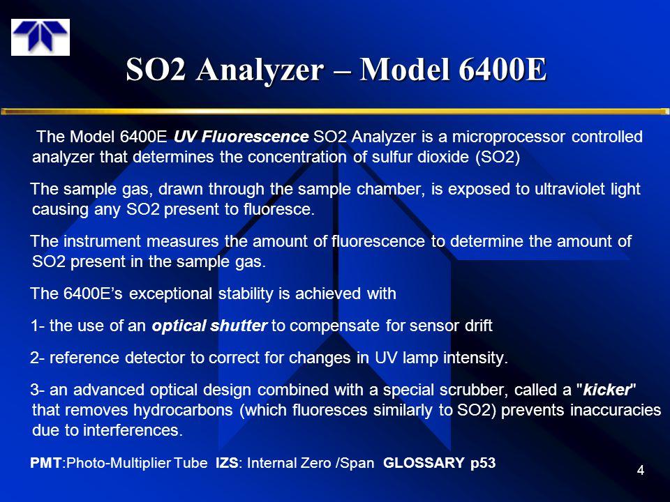 SO2 Analyzer – Model 6400E