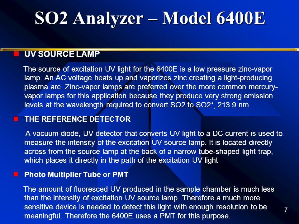 SO2 Analyzer – Model 6400E UV SOURCE LAMP