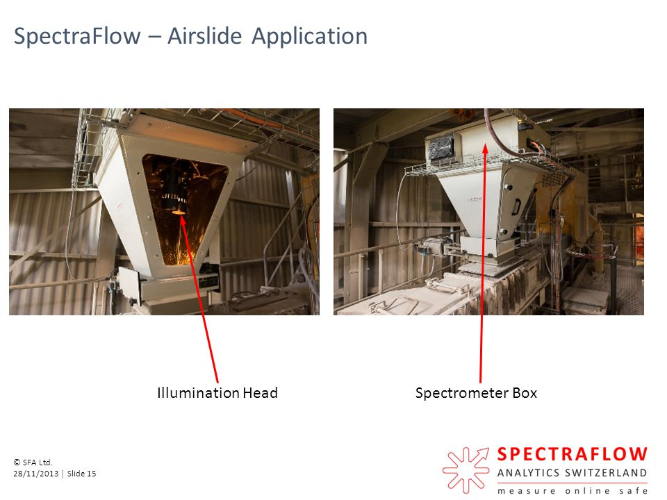 SpectraFlow – Airslide Application