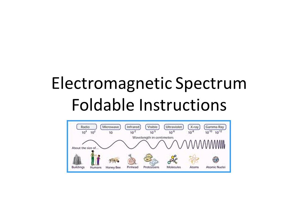 Electromagnetic Spectrum Foldable Instructions