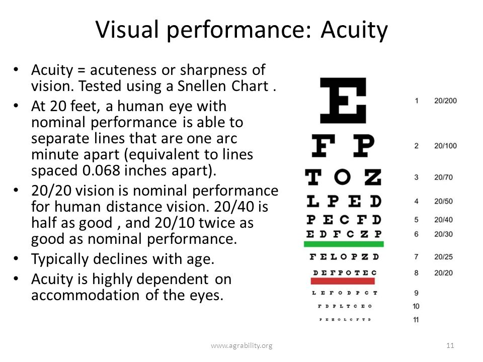 Visual performance: Acuity