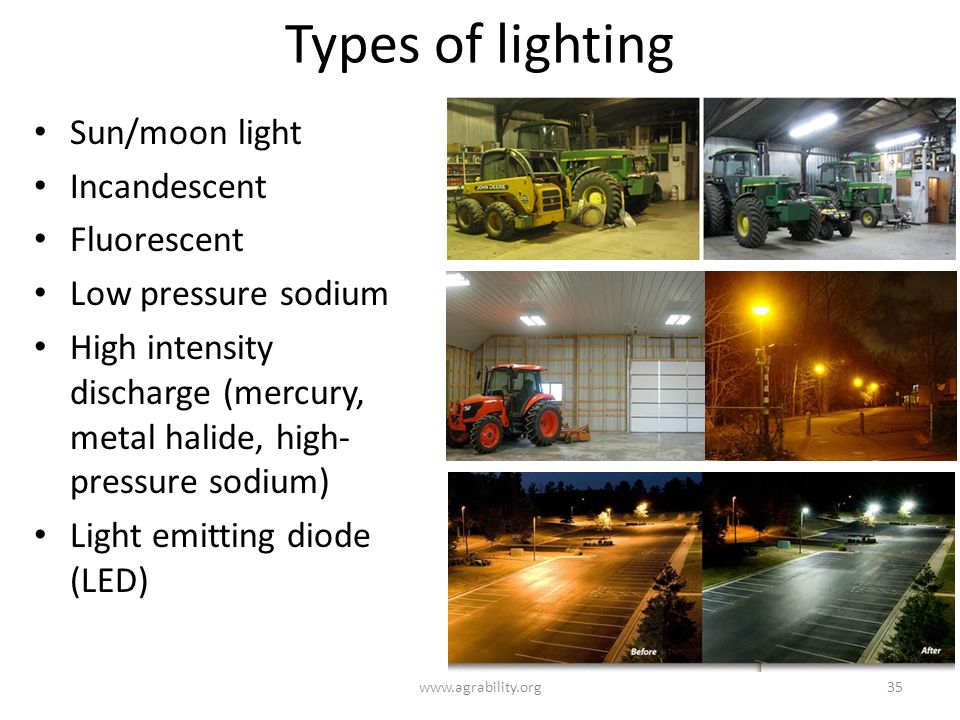 Types of lighting Sun/moon light Incandescent Fluorescent