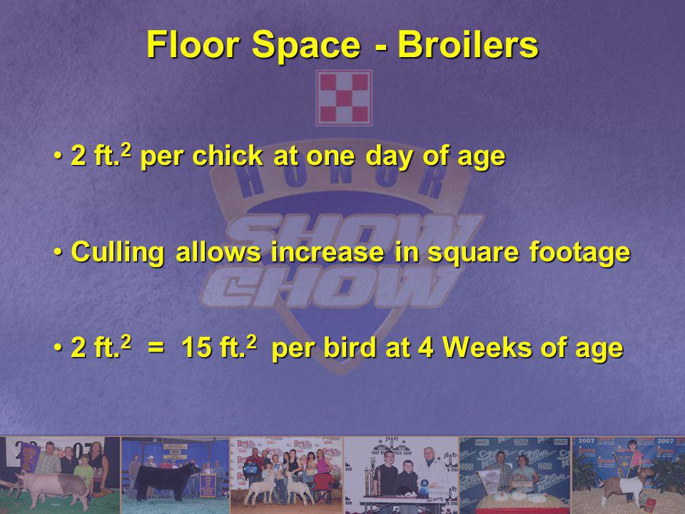 Floor Space - Broilers 2 ft.2 per chick at one day of age