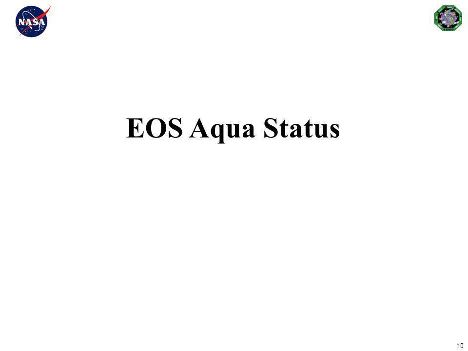 EOS Aqua Status