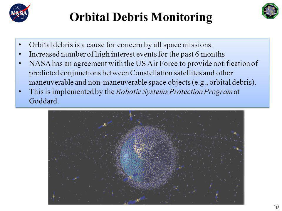 Orbital Debris Monitoring