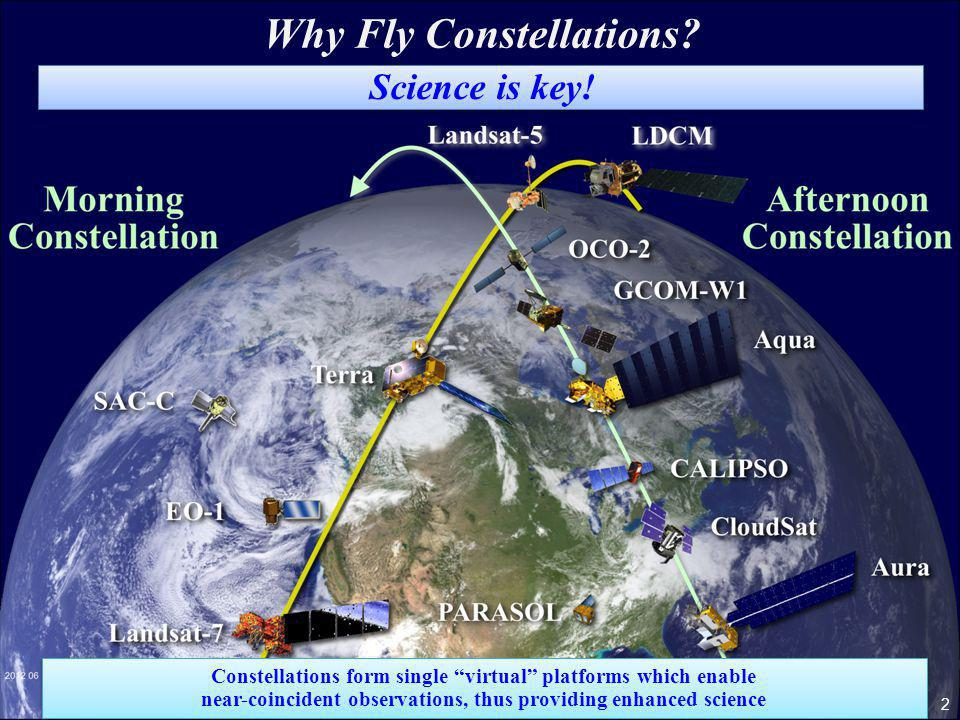 Why Fly Constellations