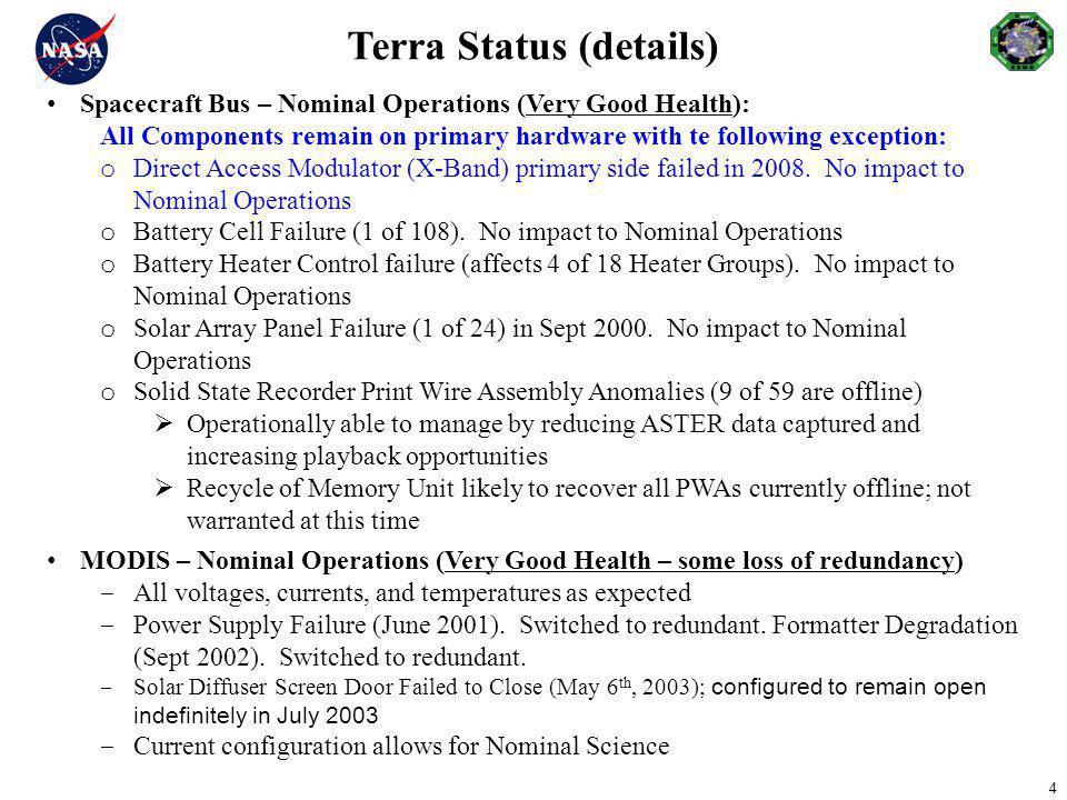 Terra Status (details)