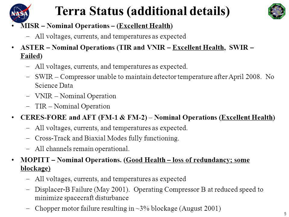 Terra Status (additional details)