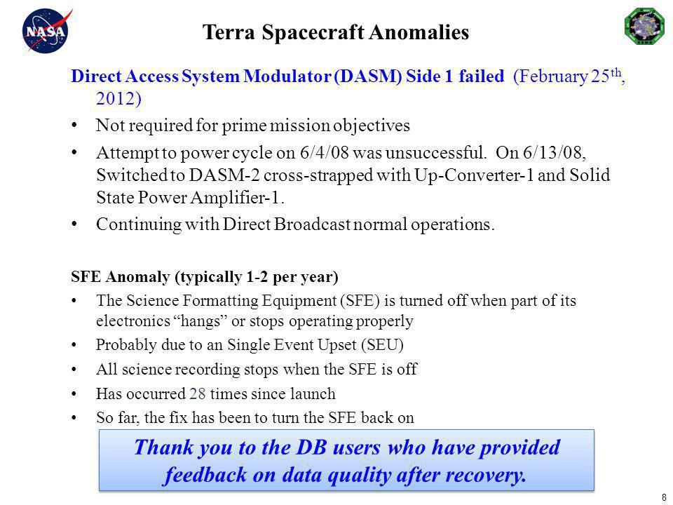 Terra Spacecraft Anomalies