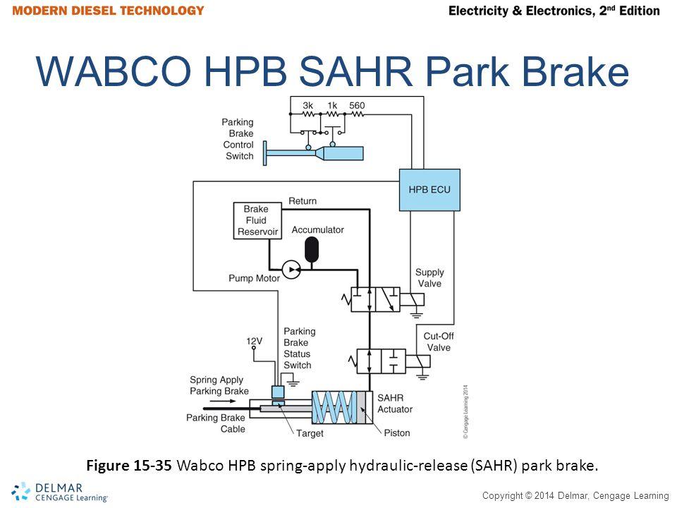 WABCO HPB SAHR Park Brake