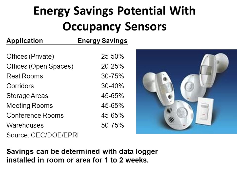 Energy Savings Potential With Occupancy Sensors