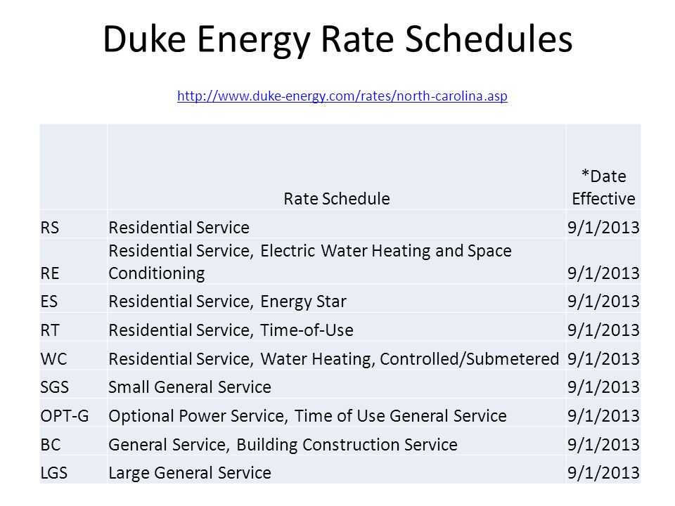 Duke Energy Rate Schedules http://www. duke-energy