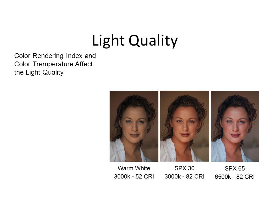 Light Quality Color Rendering Index and Color Tremperature Affect the Light Quality