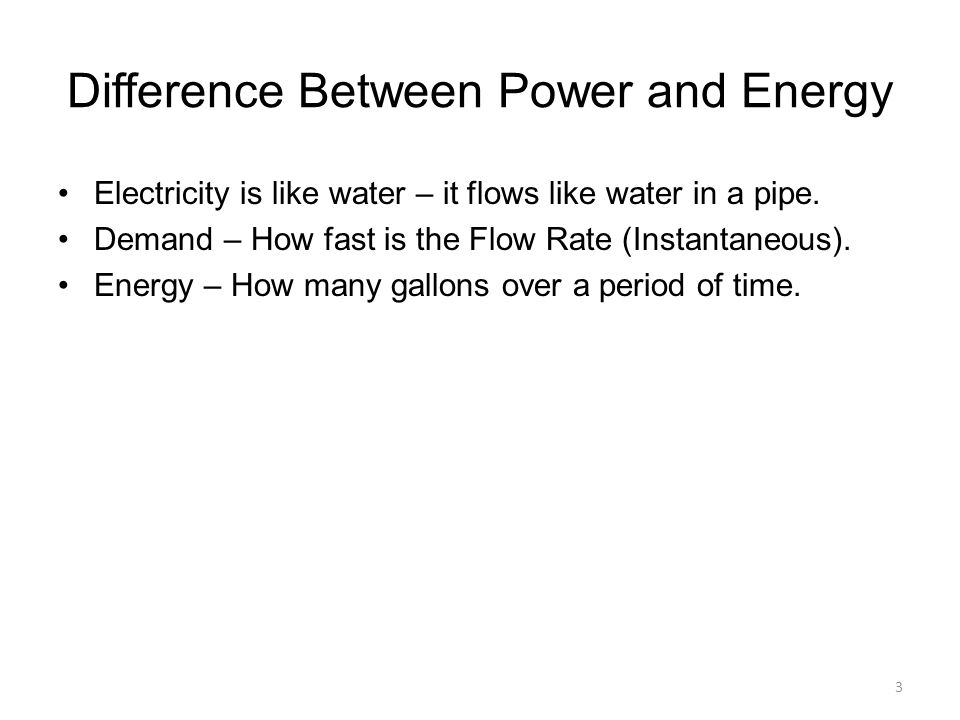 Difference Between Power and Energy