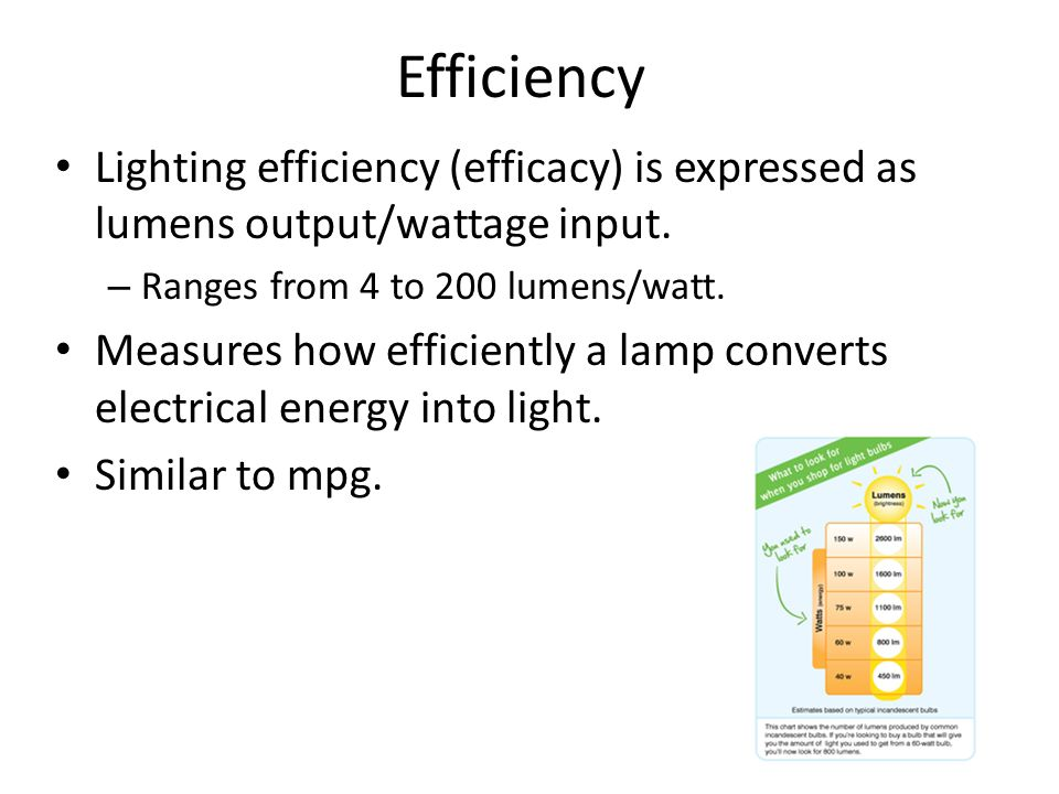 Efficiency Lighting efficiency (efficacy) is expressed as lumens output/wattage input. Ranges from 4 to 200 lumens/watt.