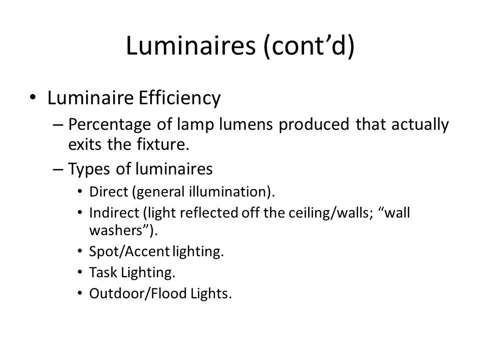 Luminaires (cont'd) Luminaire Efficiency