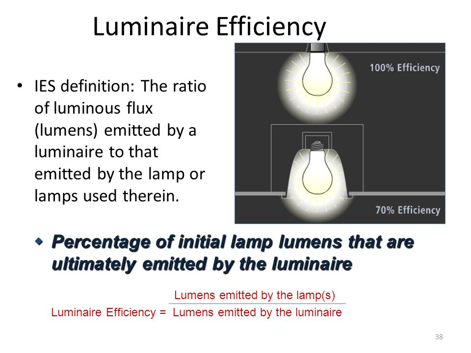 Luminaire Efficiency IES definition: The ratio of luminous flux (lumens) emitted by a luminaire to that emitted by the lamp or lamps used therein.