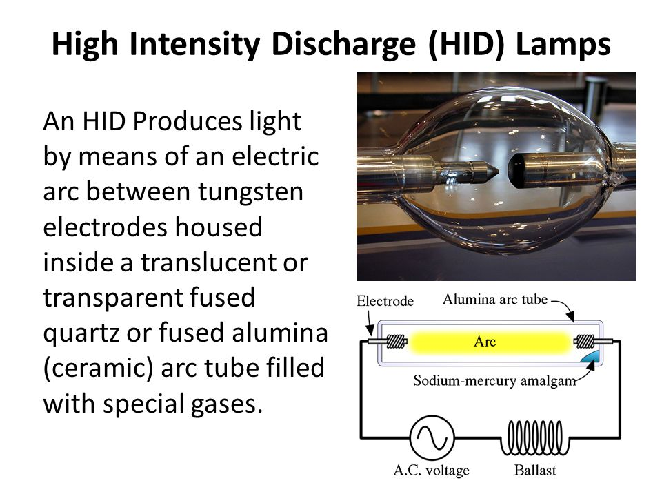 High Intensity Discharge (HID) Lamps