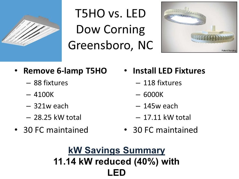 T5HO vs. LED Dow Corning Greensboro, NC