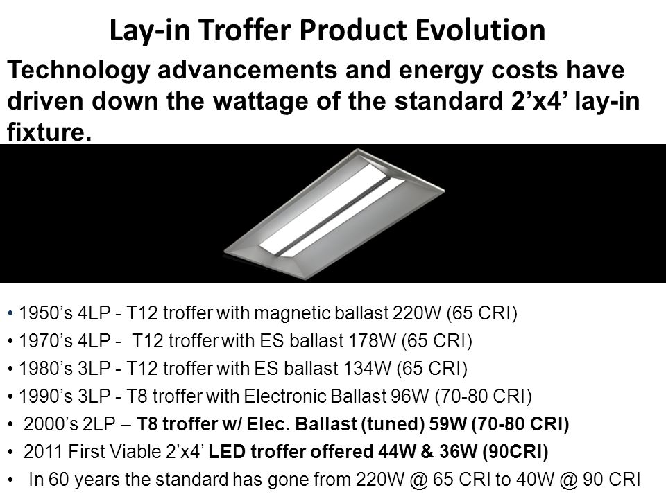 Lay-in Troffer Product Evolution