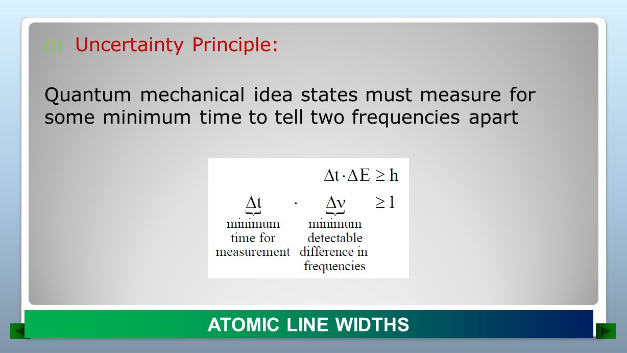 Uncertainty Principle: