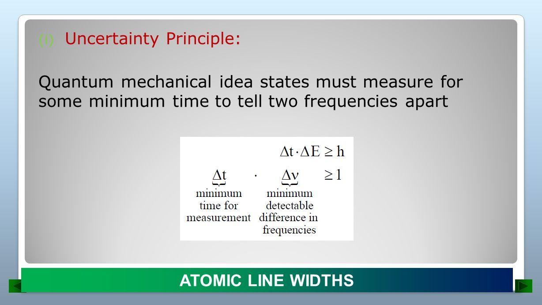 Uncertainty Principle: