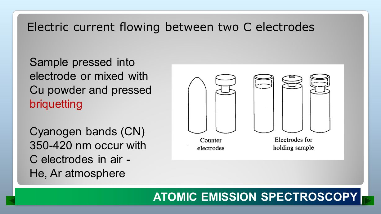 Electric current flowing between two C electrodes