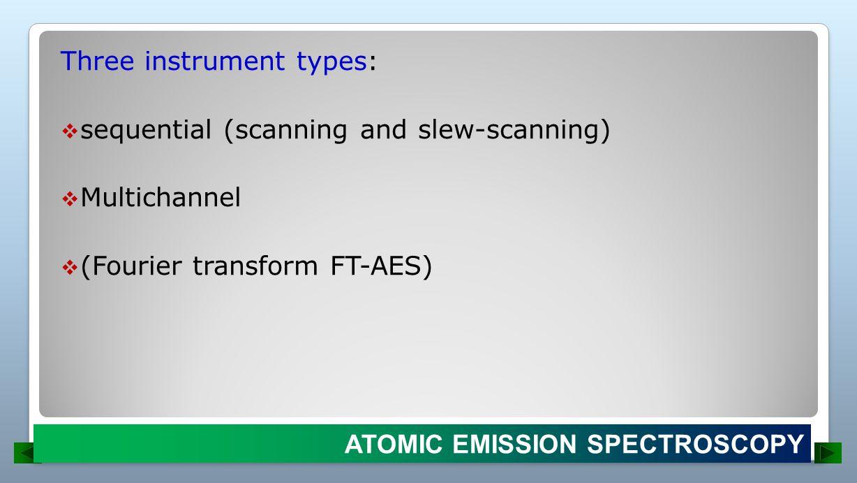 Three instrument types: