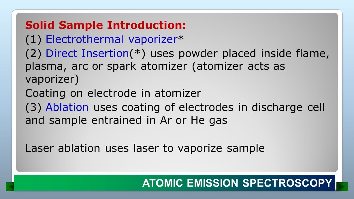 Solid Sample Introduction: (1) Electrothermal vaporizer