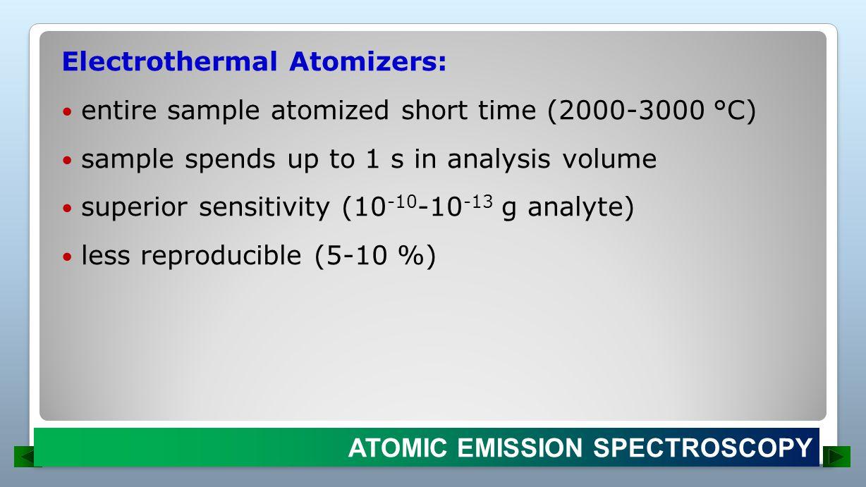 Electrothermal Atomizers: