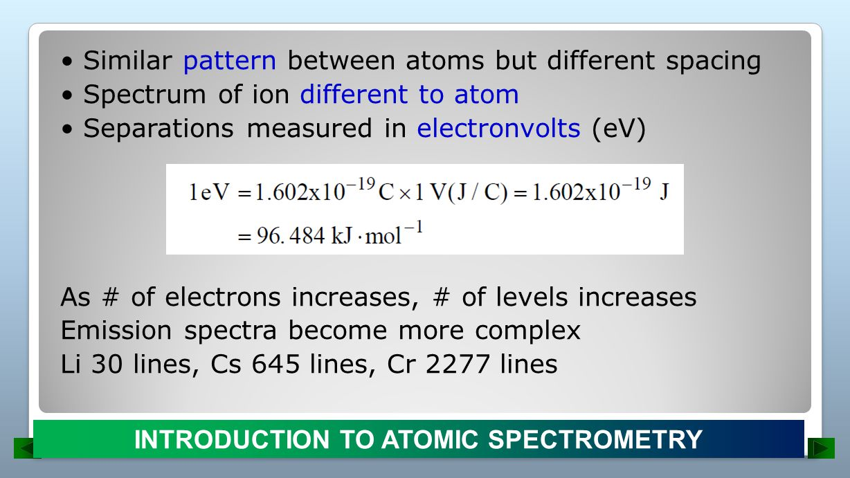 INTRODUCTION TO ATOMIC SPECTROMETRY