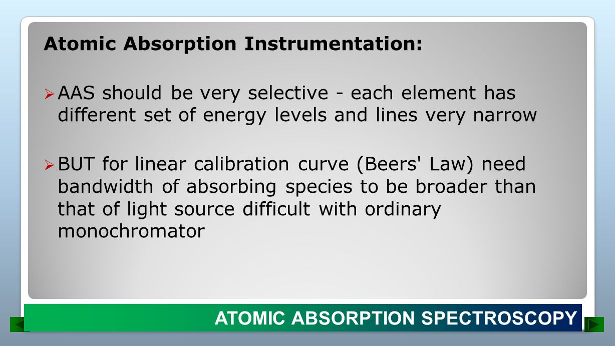 Atomic Absorption Instrumentation: