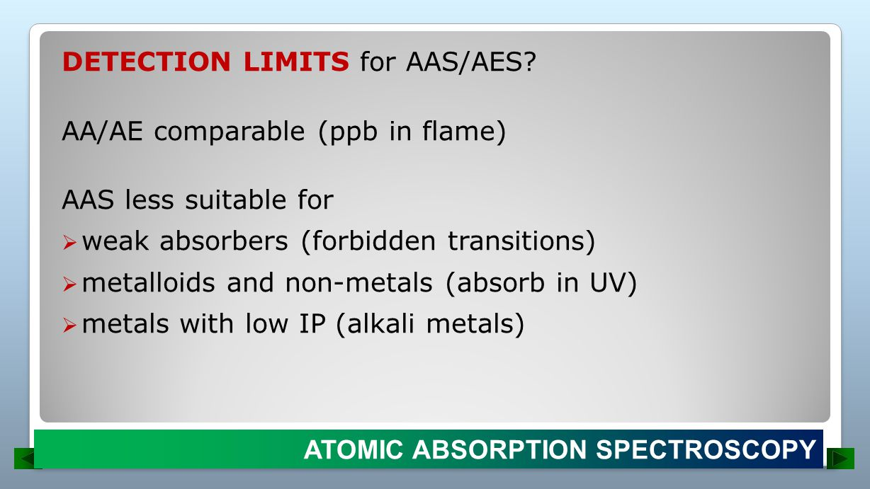 DETECTION LIMITS for AAS/AES