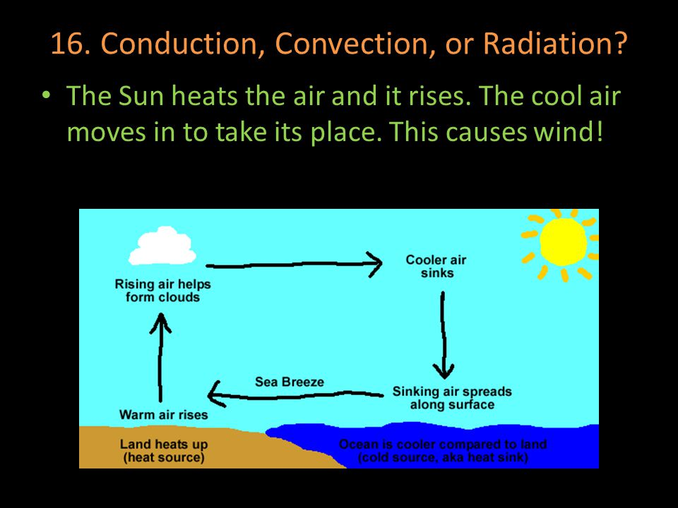 16. Conduction, Convection, or Radiation